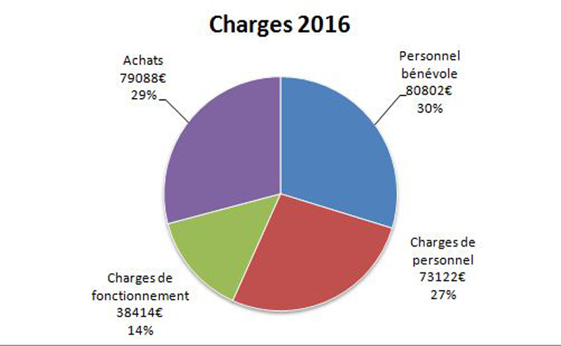 charges2016_800x494
